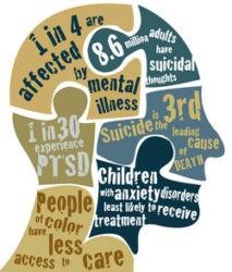 Mental Health Education For UK Schools