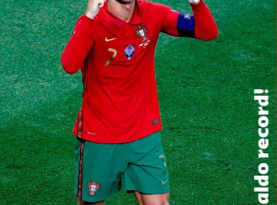 Christiano Ronaldo Becomes Inernational  Football's Record Goalscorer